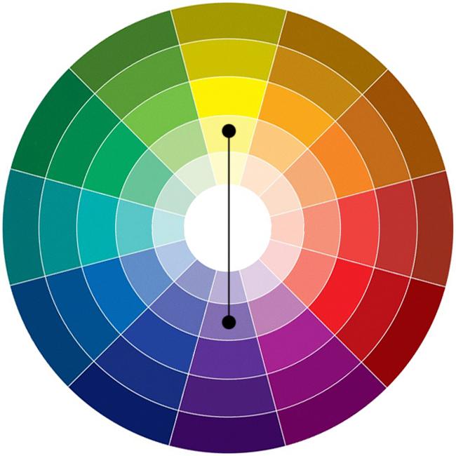 Цвет противоположный желтому по контрастному кругу